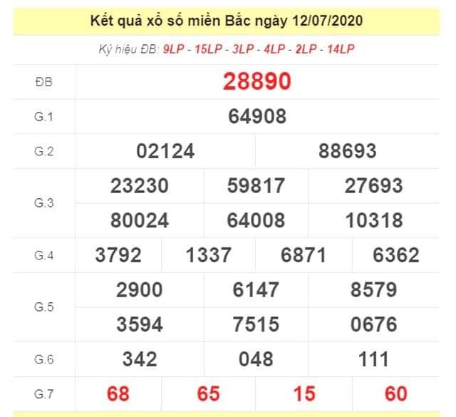 Theo dõi tổng hợp kết quả XSMB để chọn số lô đề